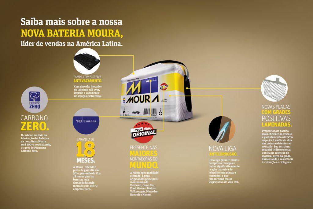 img_moura_maior